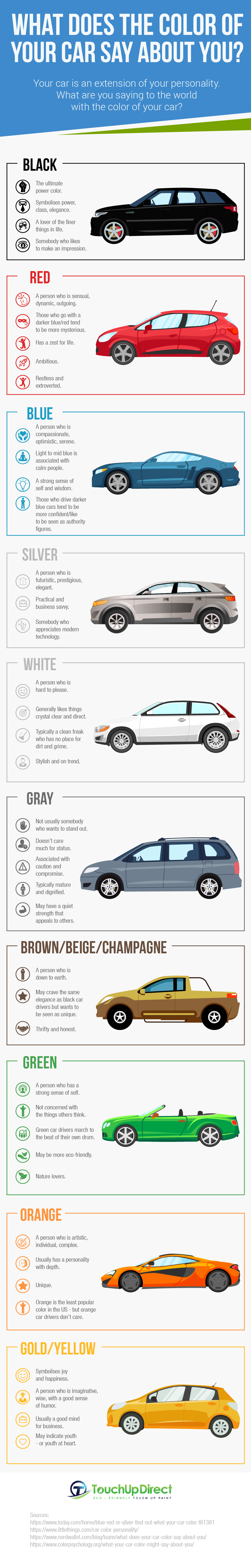 car paint colors personality traits infographic