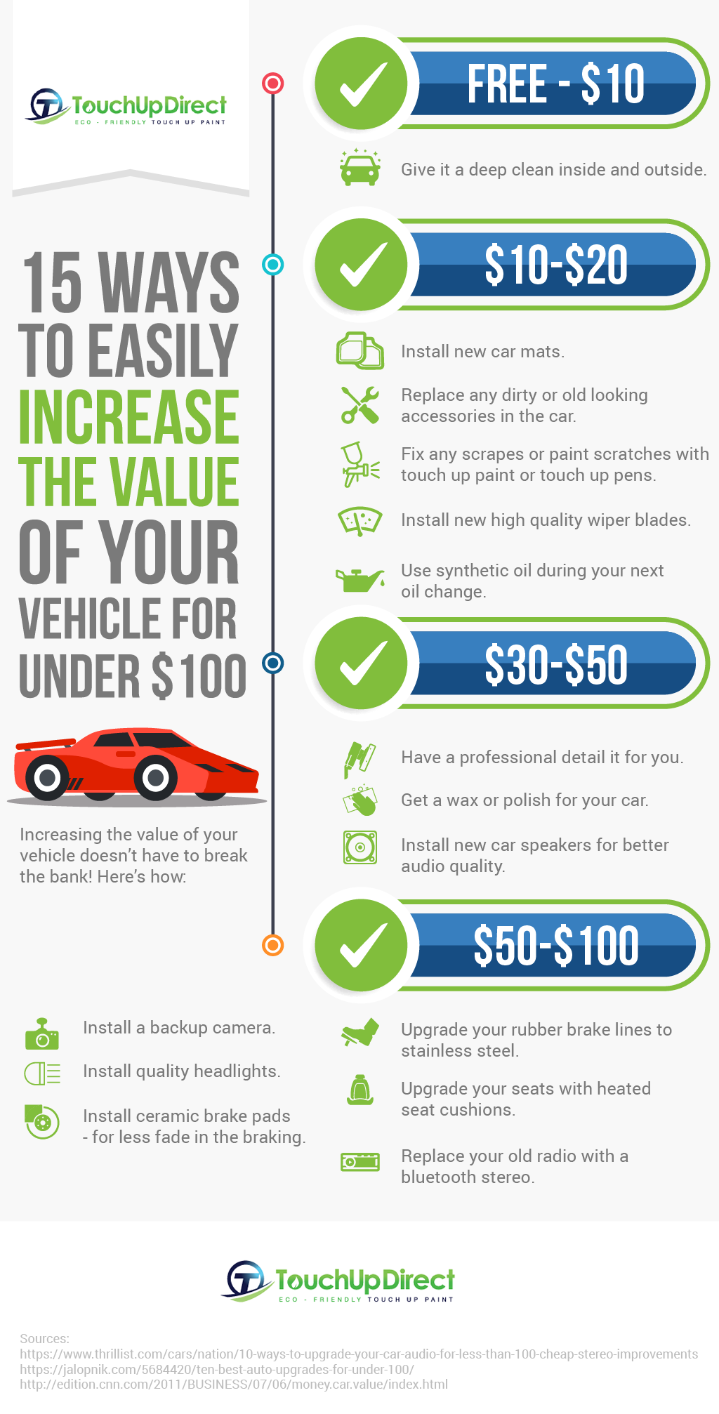increase the value of your car